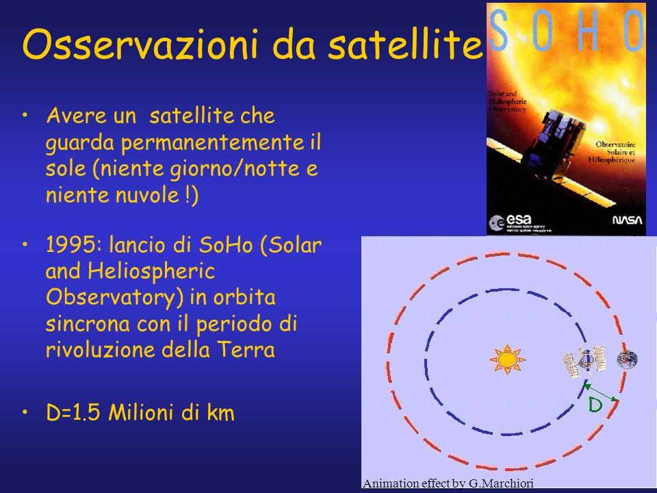 Osservazioni da satellite