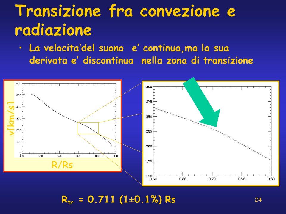 Transizione fra convezione e radiazione
