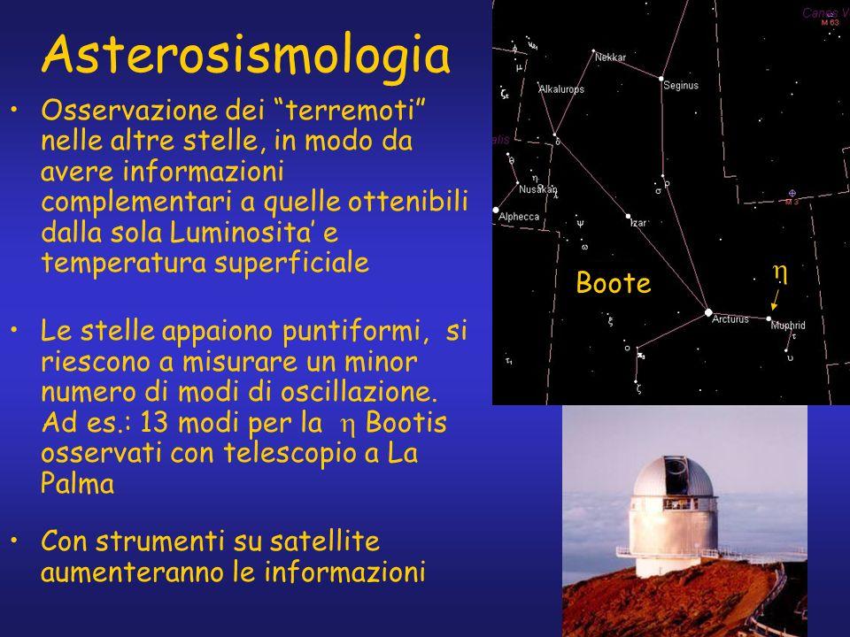 Asterosismologia Boote. h.