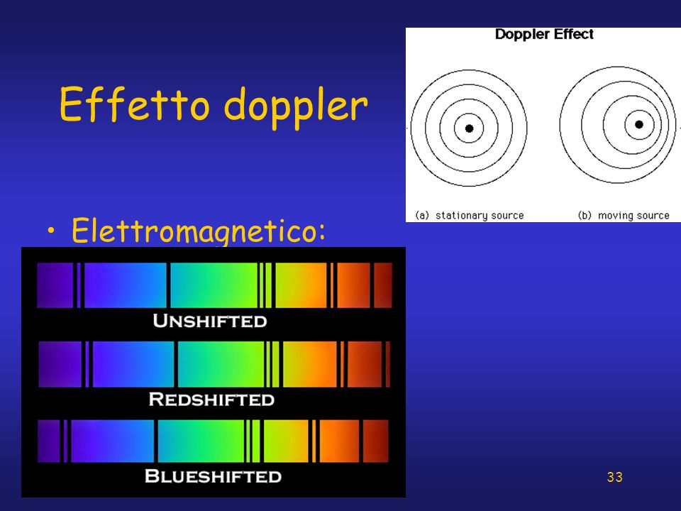 Effetto doppler Elettromagnetico: