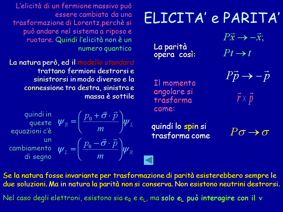 ELICITA' e PARITA' La parità opera così: