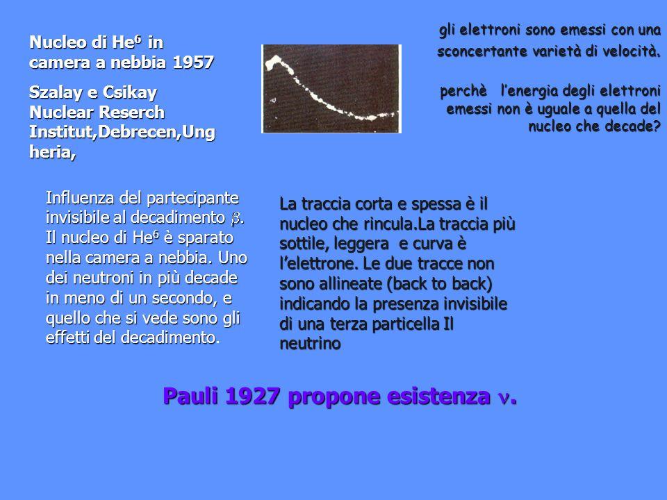 Pauli 1927 propone esistenza .