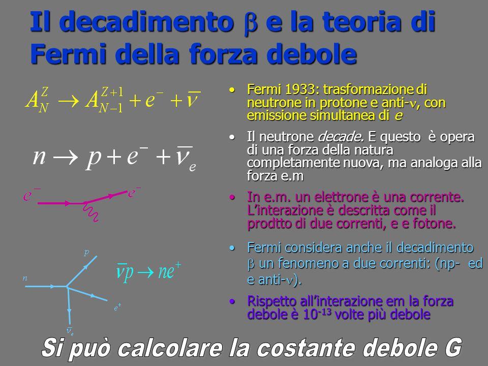 Il decadimento  e la teoria di Fermi della forza debole