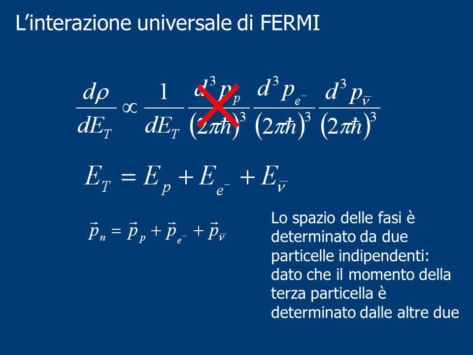 L'interazione universale di FERMI