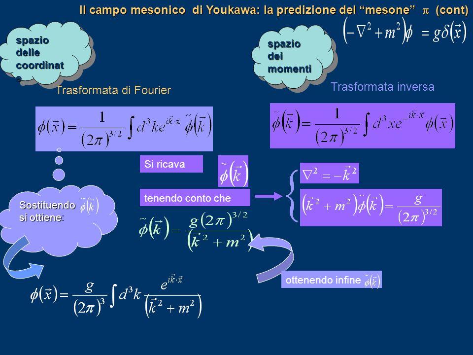 Il campo mesonico di Youkawa: la predizione del mesone  (cont)