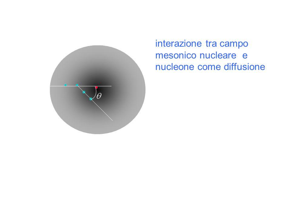interazione tra campo mesonico nucleare e nucleone come diffusione