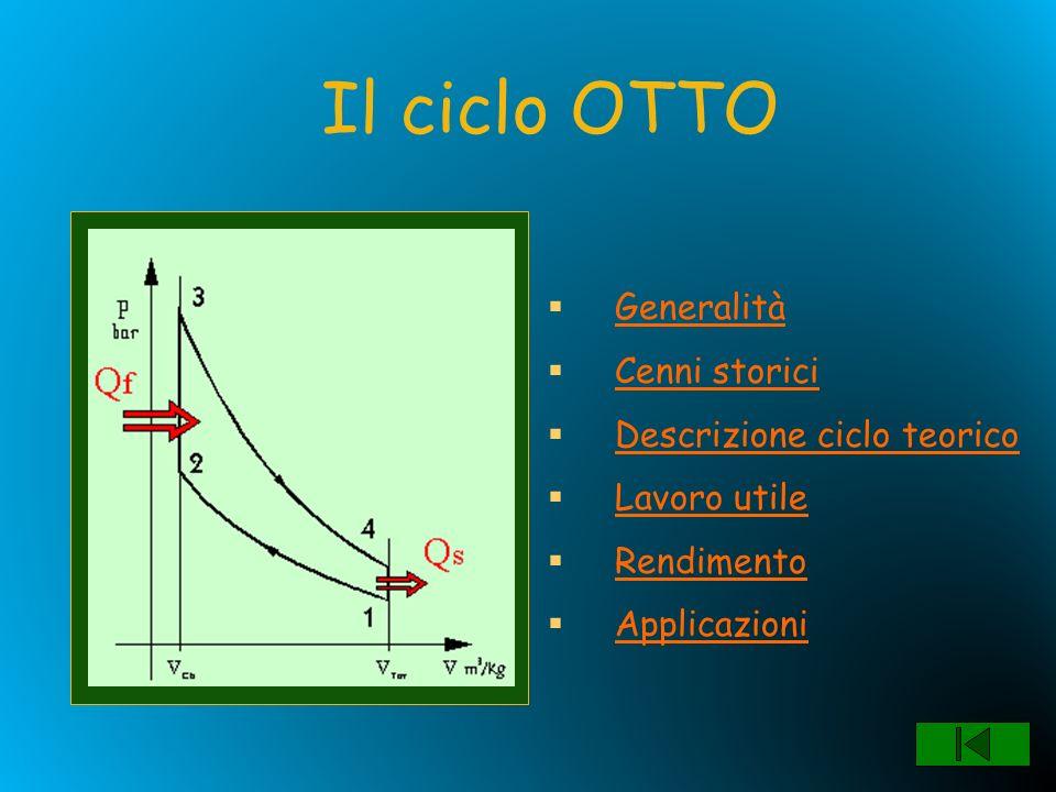 Il ciclo OTTO Generalità Cenni storici Descrizione ciclo teorico
