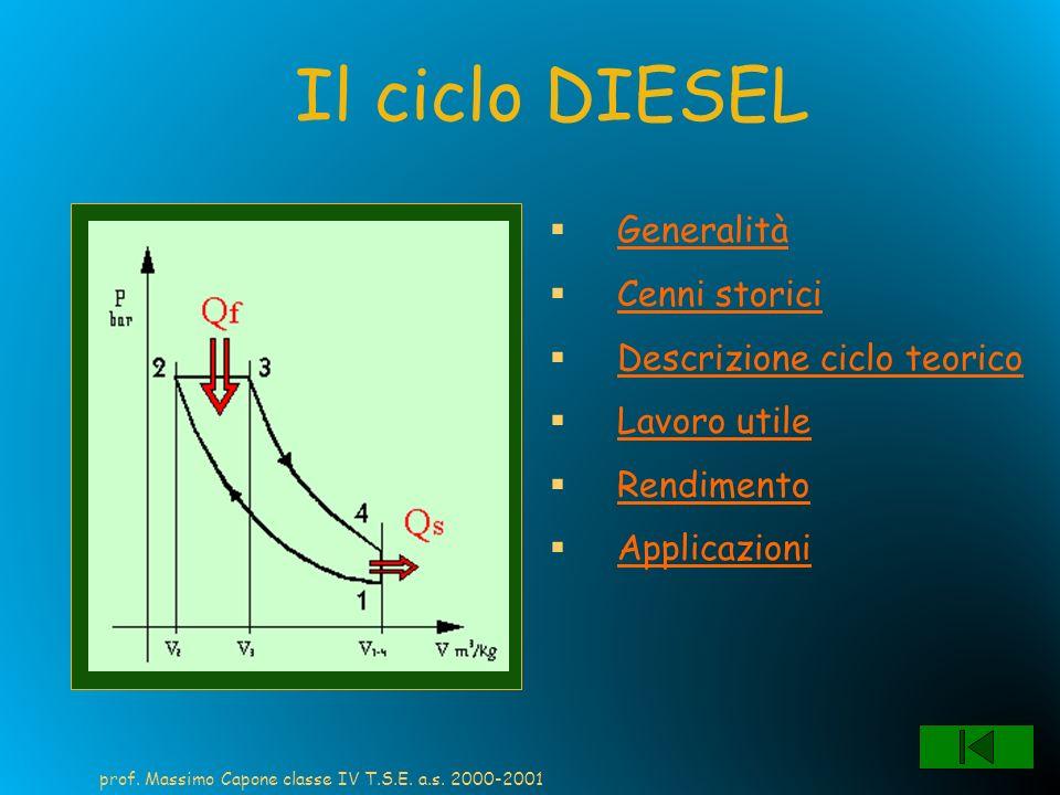 Il ciclo DIESEL Generalità Cenni storici Descrizione ciclo teorico