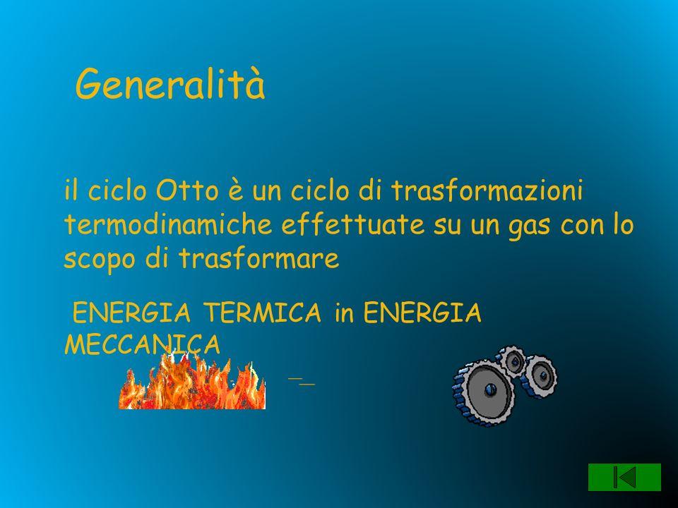 Generalità il ciclo Otto è un ciclo di trasformazioni termodinamiche effettuate su un gas con lo scopo di trasformare.