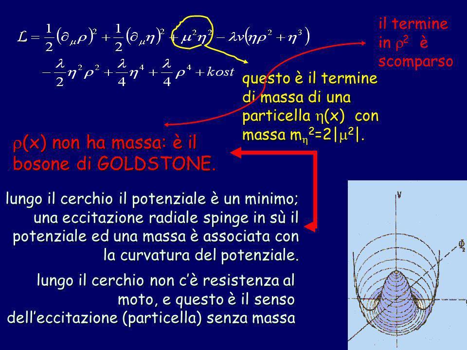 (x) non ha massa: è il bosone di GOLDSTONE.
