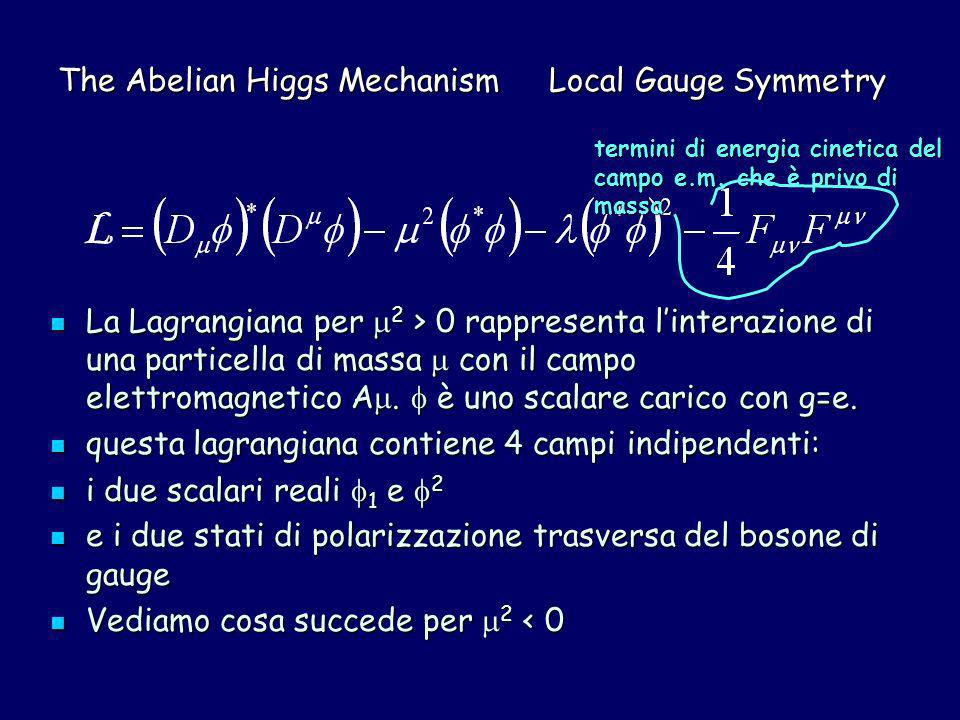 The Abelian Higgs Mechanism Local Gauge Symmetry