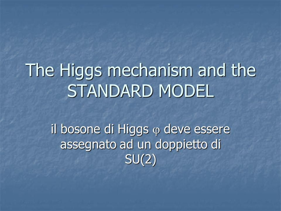 The Higgs mechanism and the STANDARD MODEL