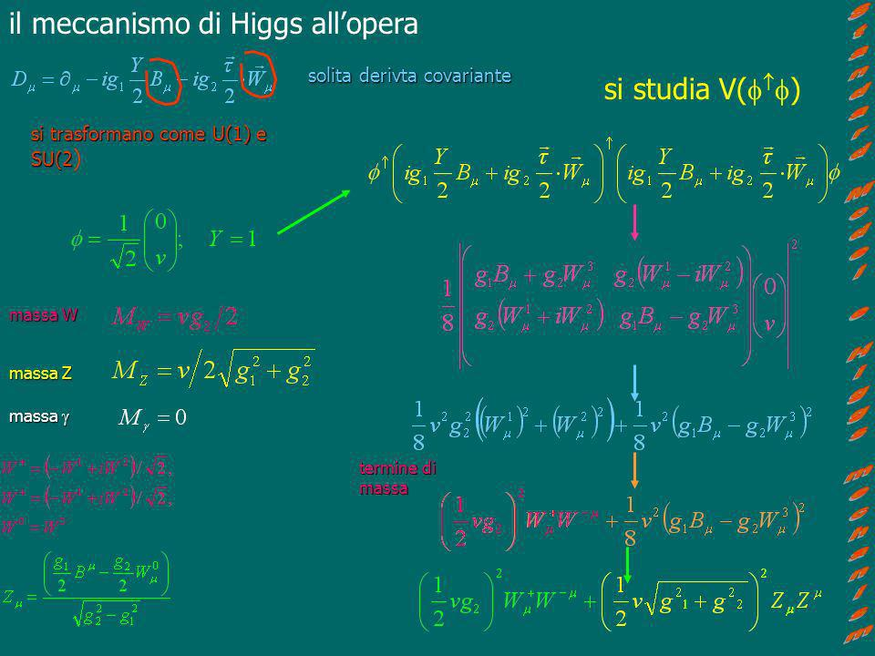 Standard Model e Higgs mechanism