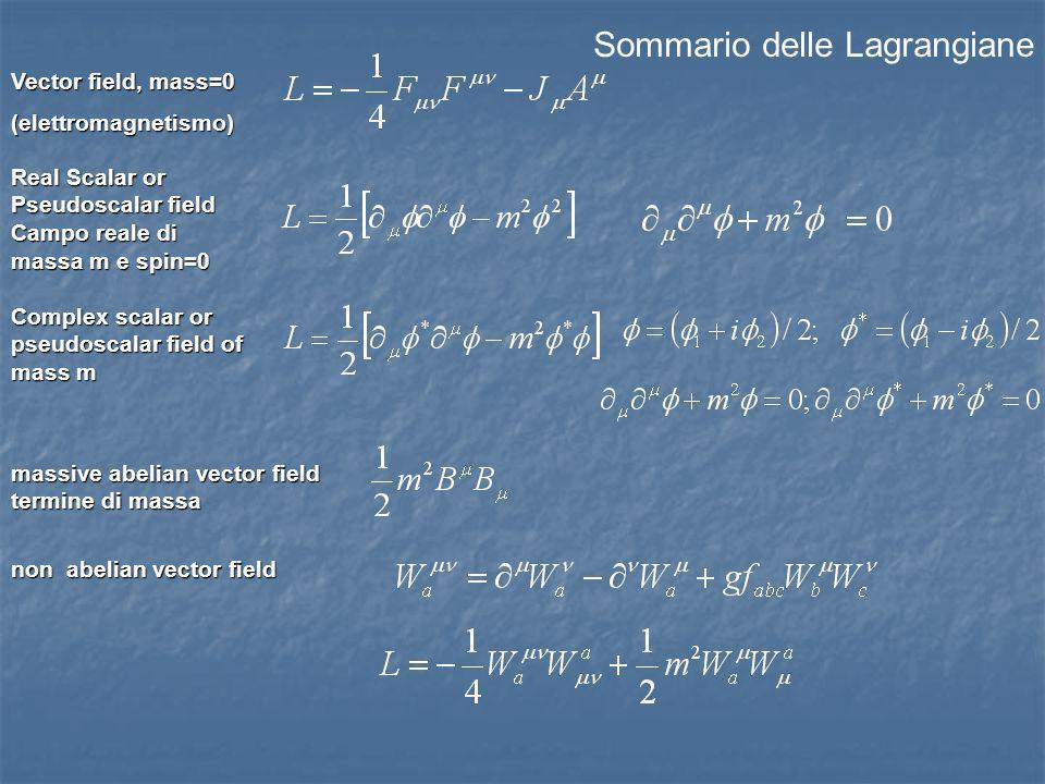 Sommario delle Lagrangiane
