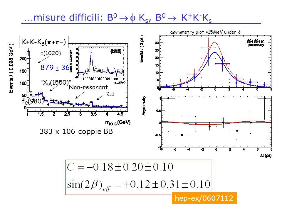 …misure difficili: B0  f Ks, B0  K+K-Ks