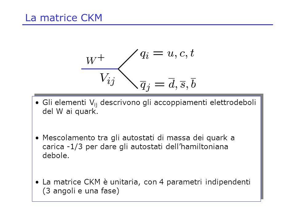La matrice CKM Gli elementi Vij descrivono gli accoppiamenti elettrodeboli del W ai quark.