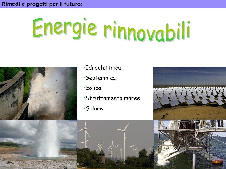 Energie rinnovabili Rimedi e progetti per il futuro: Idroelettrica