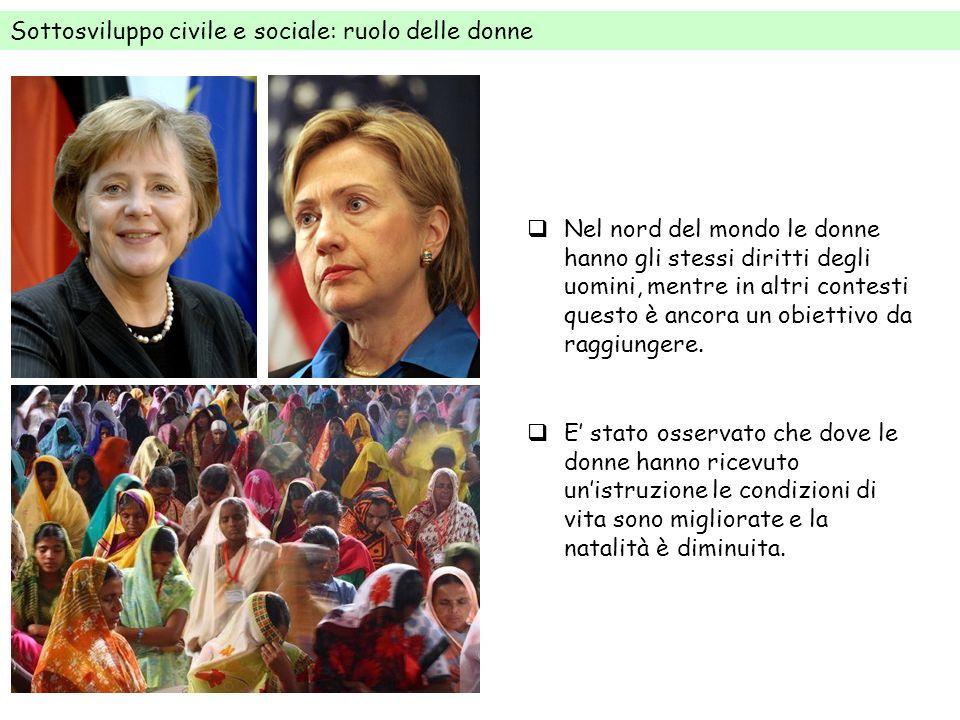 Sottosviluppo civile e sociale: ruolo delle donne