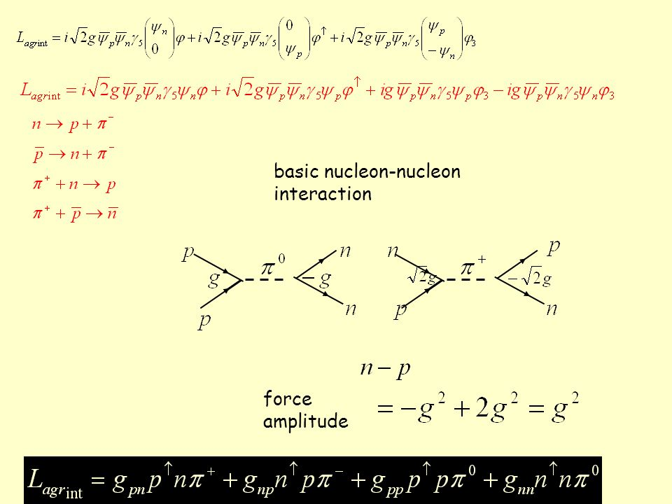 basic nucleon-nucleon interaction
