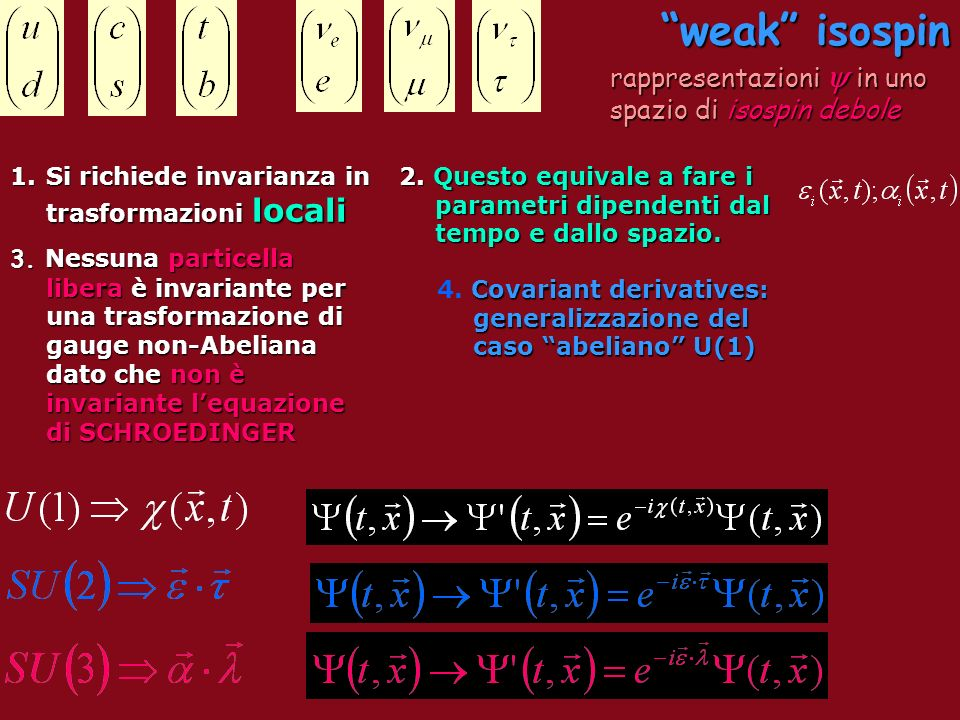 weak isospin rappresentazioni  in uno spazio di isospin debole