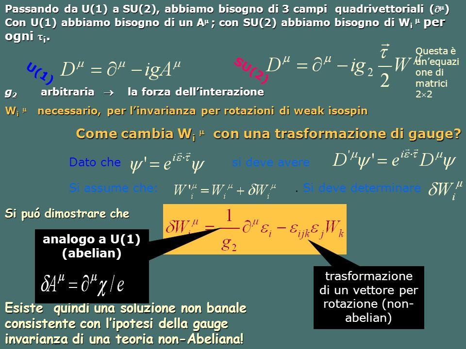 analogo a U(1) (abelian)