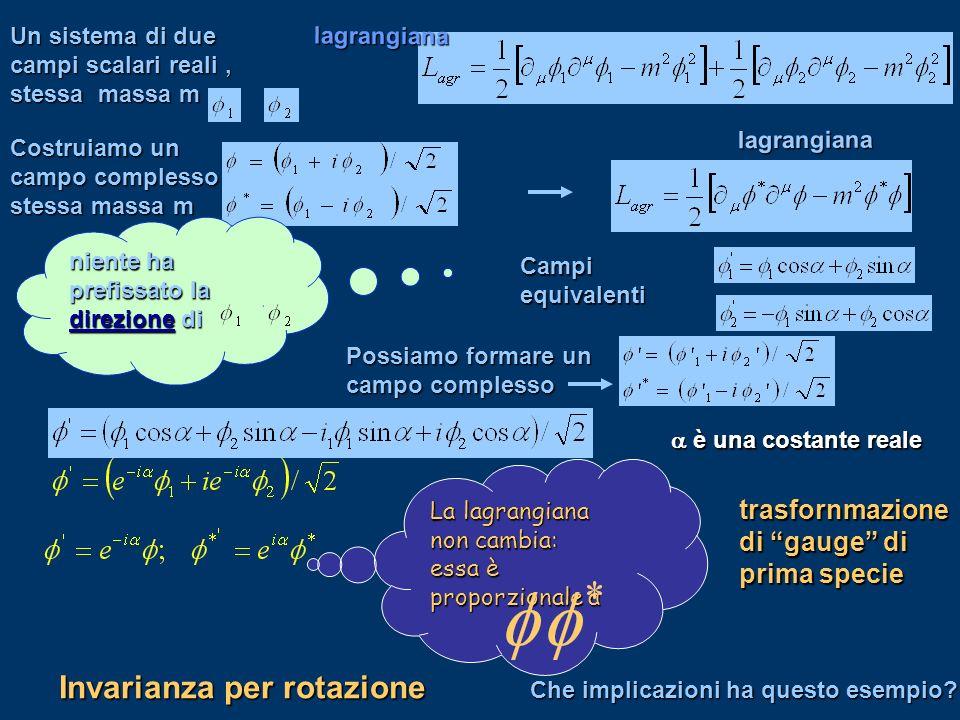 Invarianza per rotazione