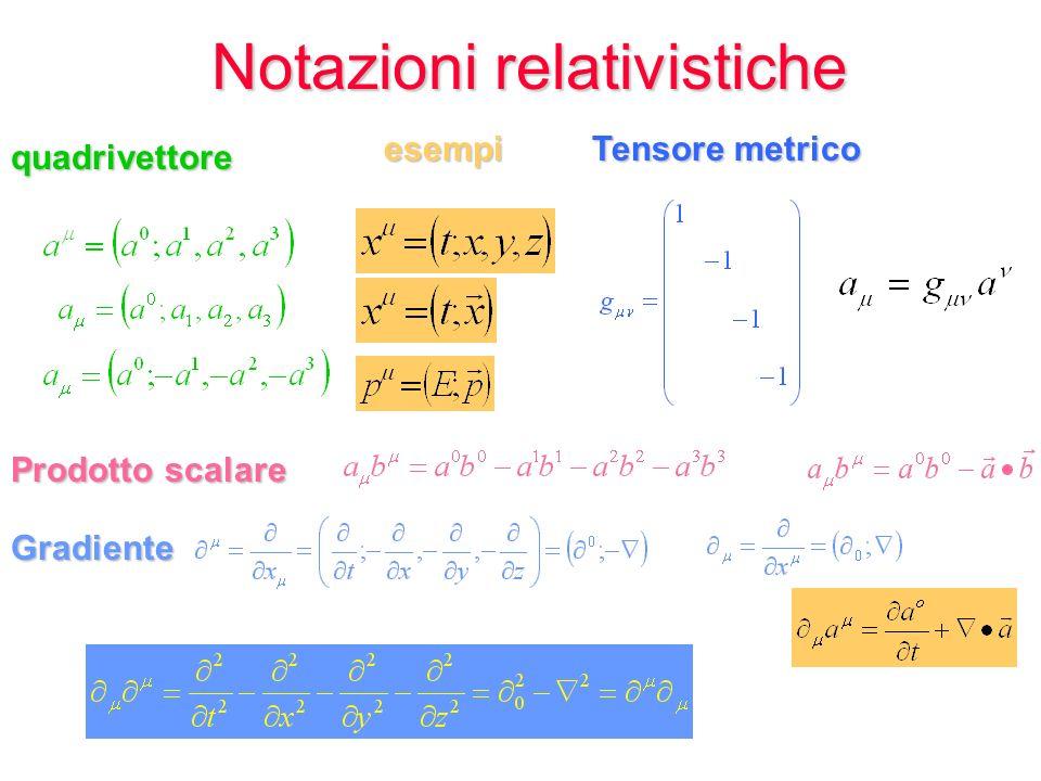Notazioni relativistiche