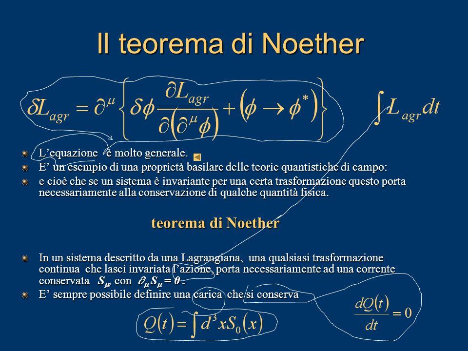 Il teorema di Noether teorema di Noether L'equazione è molto generale.