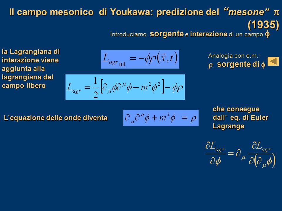 Il campo mesonico di Youkawa: predizione del mesone  (1935)