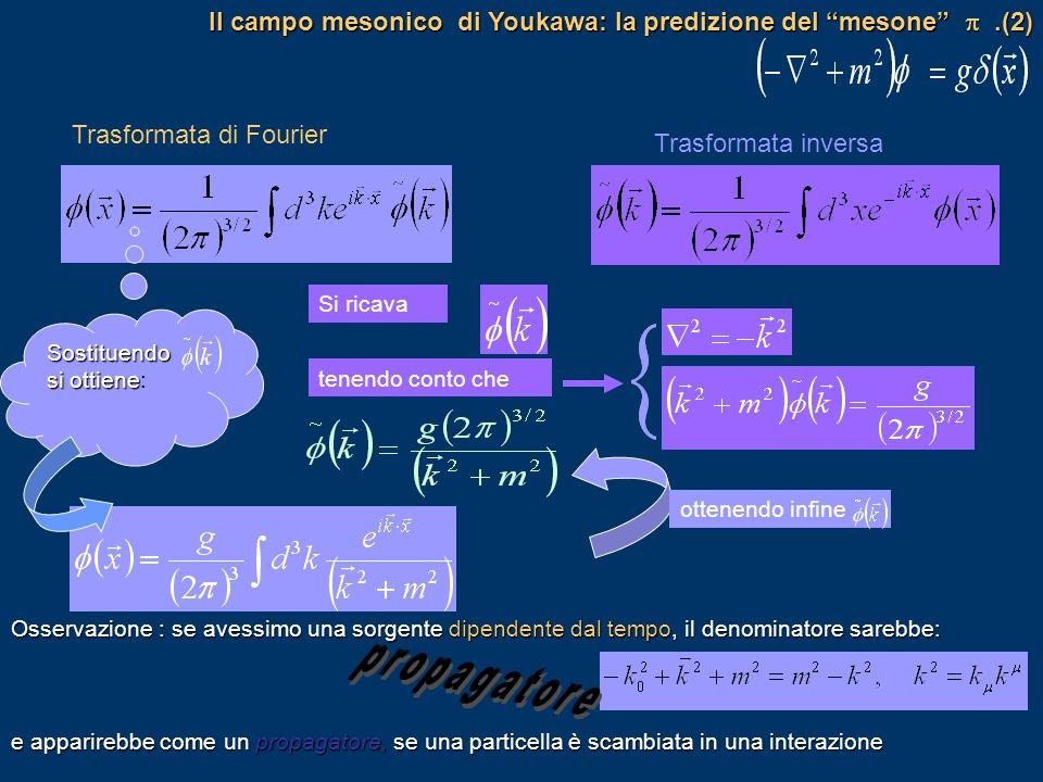 Il campo mesonico di Youkawa: la predizione del mesone  .(2)