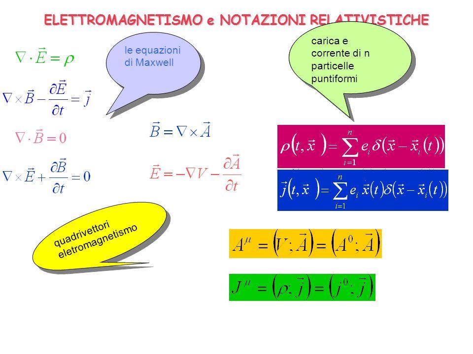 ELETTROMAGNETISMO e NOTAZIONI RELATIVISTICHE