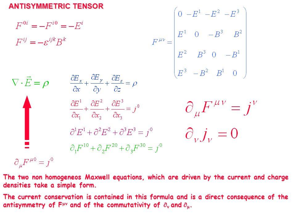 ANTISYMMETRIC TENSOR Vedi anche Ho-Kim,2.5.2.