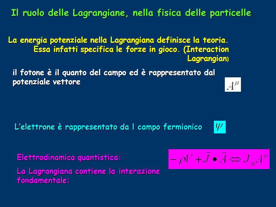 Il ruolo delle Lagrangiane, nella fisica delle particelle