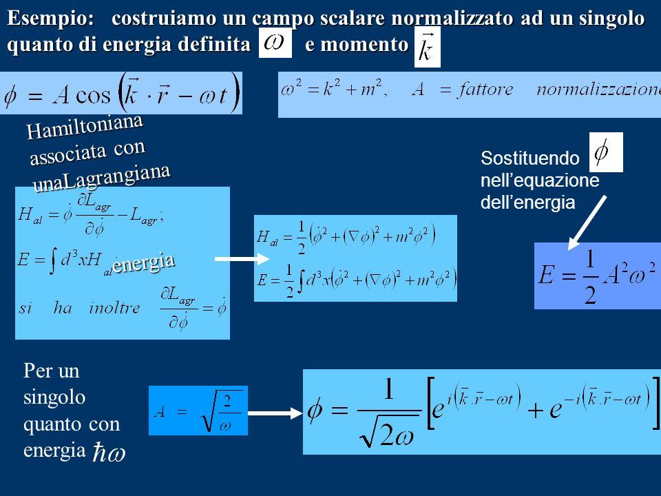 Hamiltoniana associata con unaLagrangiana