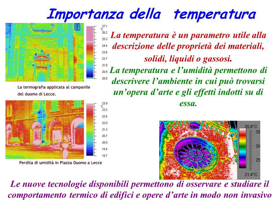 Importanza della temperatura