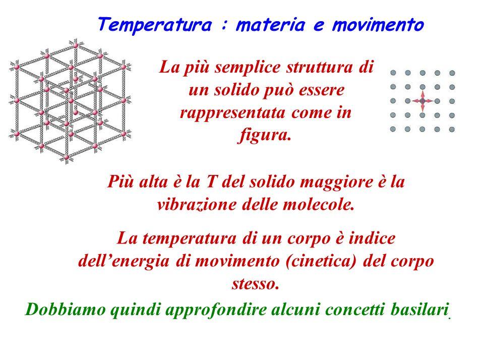 Temperatura : materia e movimento