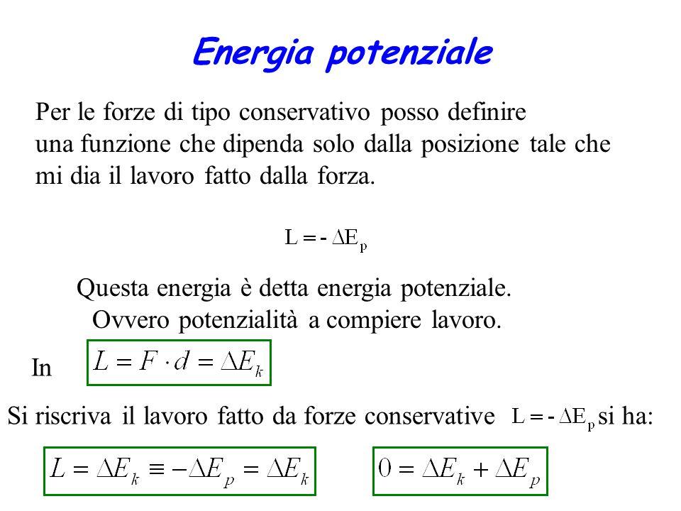 Energia potenziale Per le forze di tipo conservativo posso definire