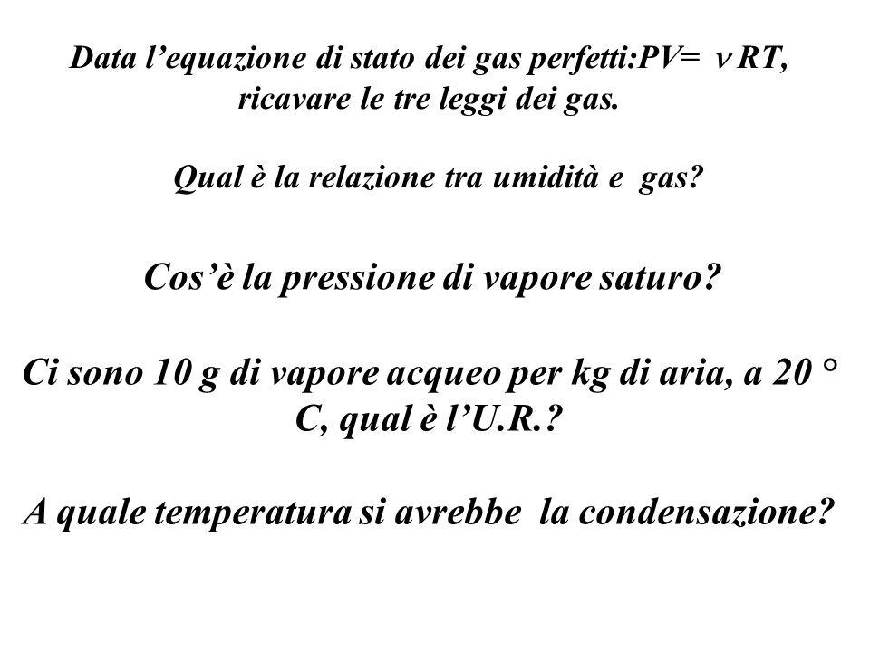 Cos'è la pressione di vapore saturo