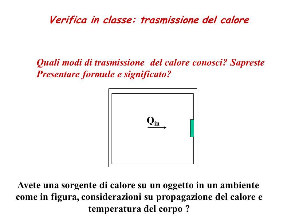 Verifica in classe: trasmissione del calore