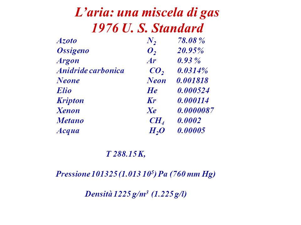 L'aria: una miscela di gas 1976 U. S. Standard