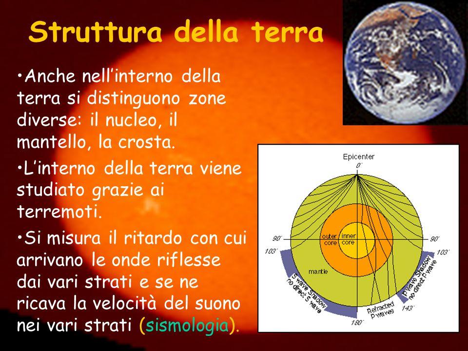 Struttura della terra Anche nell'interno della terra si distinguono zone diverse: il nucleo, il mantello, la crosta.