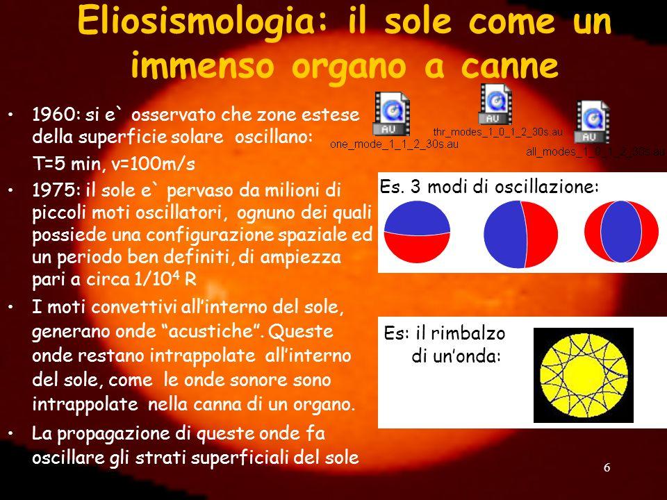 Eliosismologia: il sole come un immenso organo a canne