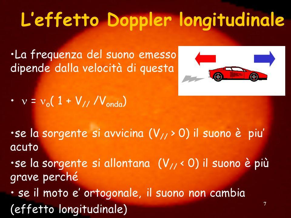 L'effetto Doppler longitudinale