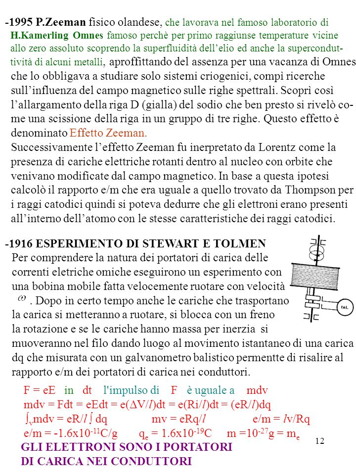 -1995 P.Zeeman fisico olandese, che lavorava nel famoso laboratorio di