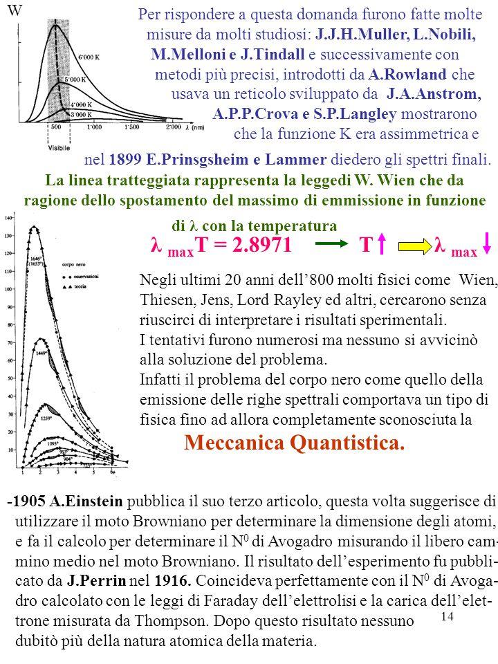 Meccanica Quantistica.