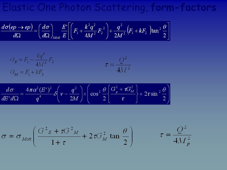 Elastic One Photon Scattering, form-factors