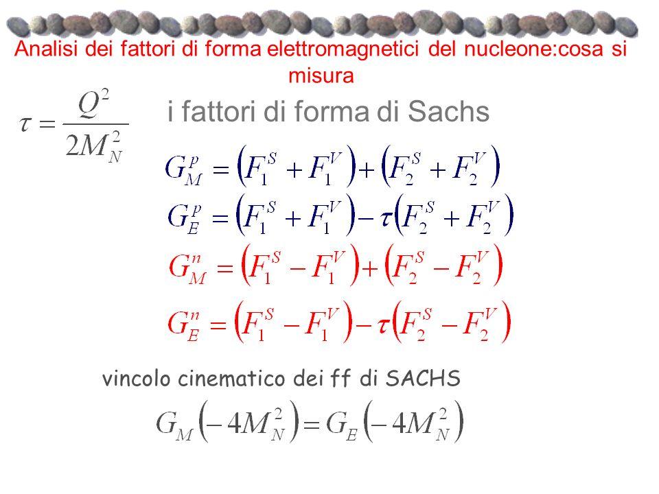 i fattori di forma di Sachs