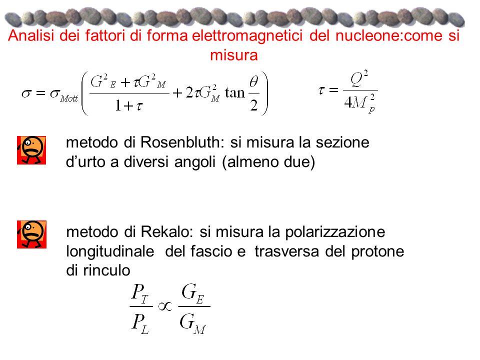 Analisi dei fattori di forma elettromagnetici del nucleone:come si misura
