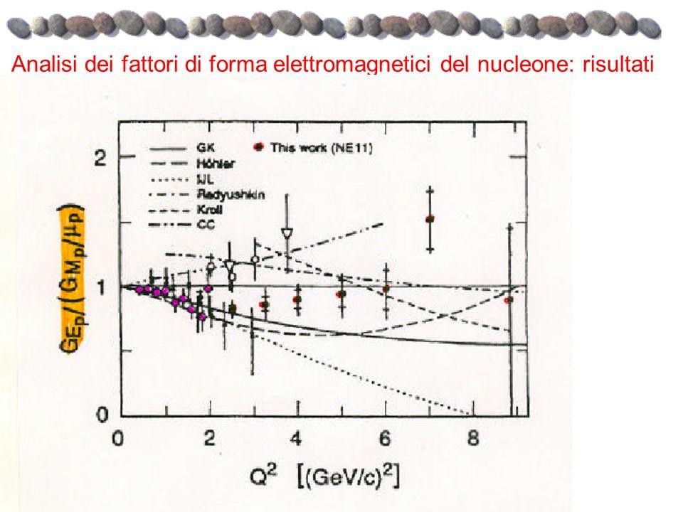 Analisi dei fattori di forma elettromagnetici del nucleone: risultati
