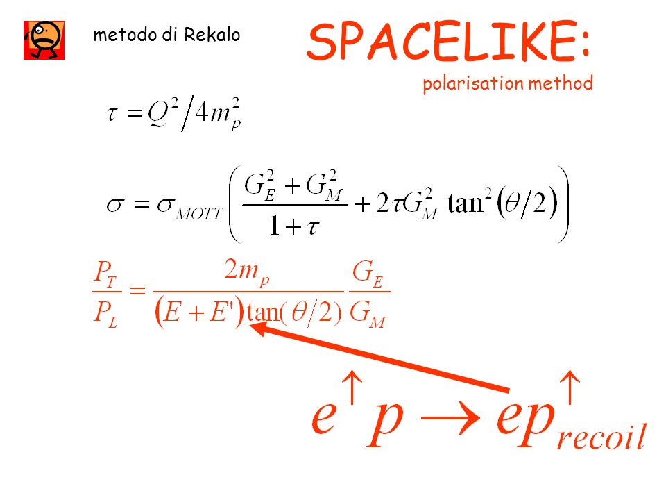 SPACELIKE: polarisation method